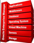 Oracle Oplossing