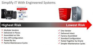 engineered_systems